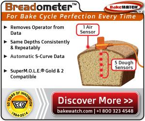 Breadometer